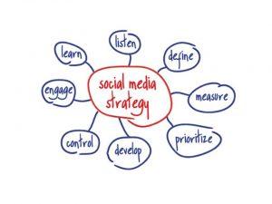 social-media-strategy-1